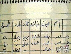 ذكريا الطفوله الجميله